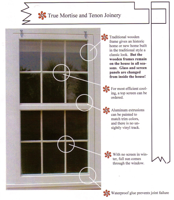 Interior Vinyl Storm Windows Window Savers Magnetic