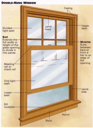 Restoring Old Wooden Windows In Southern New Hampshire